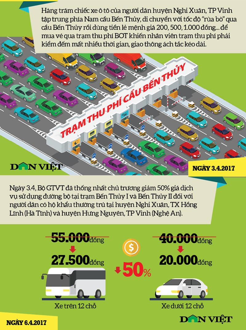 "infographic: toan canh ""khung hoang"" tai tram thu phi cau ben thuy hinh anh 4"