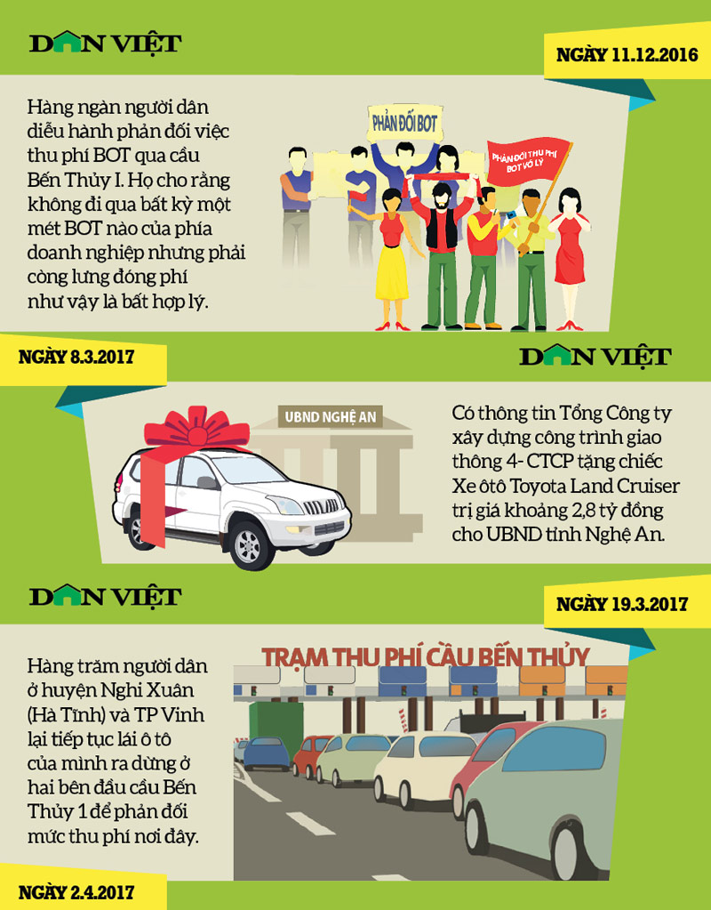 "infographic: toan canh ""khung hoang"" tai tram thu phi cau ben thuy hinh anh 3"