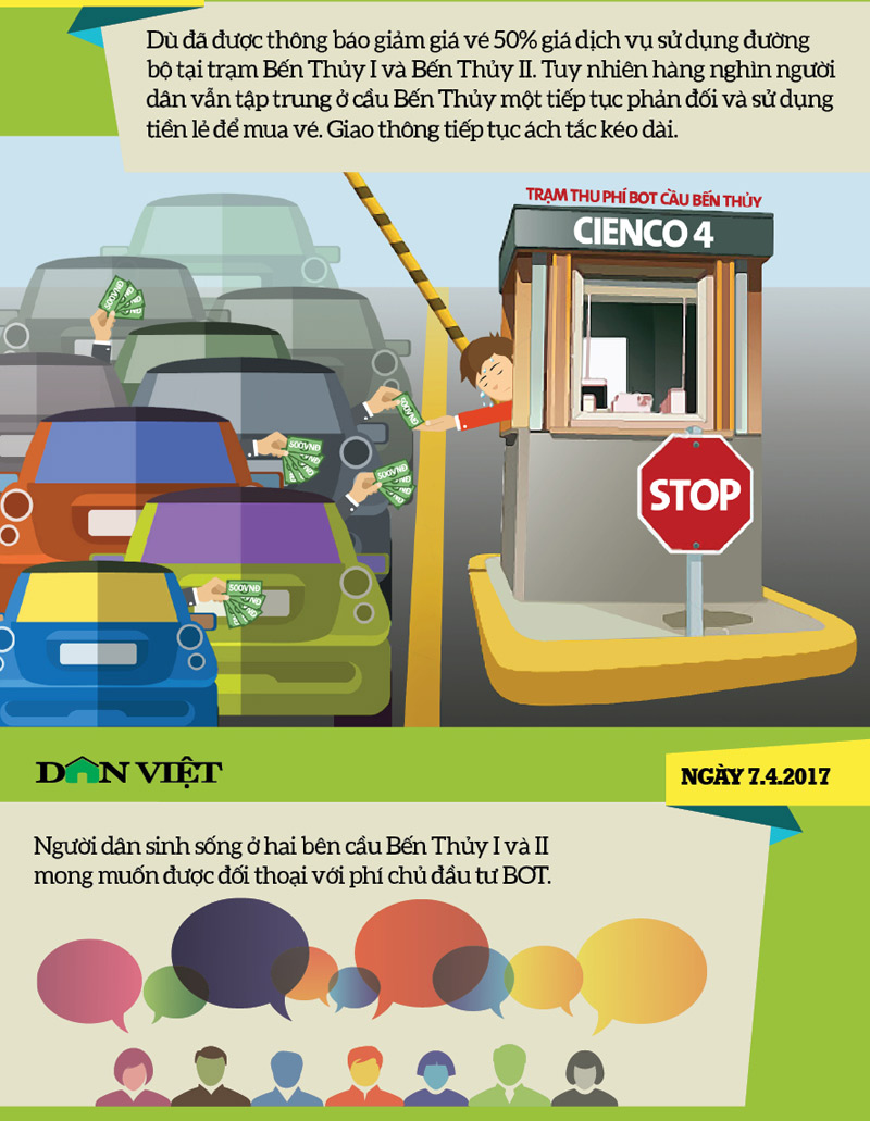 "infographic: toan canh ""khung hoang"" tai tram thu phi cau ben thuy hinh anh 5"