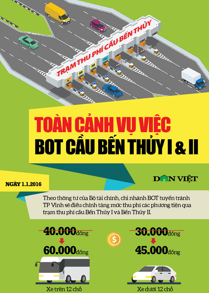 "infographic: toan canh ""khung hoang"" tai tram thu phi cau ben thuy hinh anh 1"