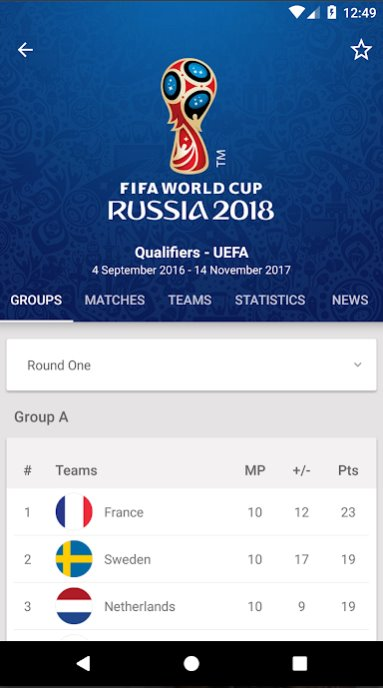 10 ung dung mien phi tot nhat xem world cup 2018 tren dien thoai iphone va android hinh anh 3