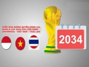 World Cup - Viet Nam - Thai Lan – Indonesia dang cai World Cup 2034?
