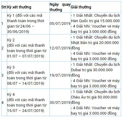 """""""dat ve may bay - vi vu the gioi"""" voi ung dung agribank e-mobile banking hinh anh 2"""