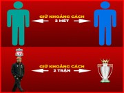 anh che: Liverpool giu khoang cach  & quot;an toan & quot; voi cup ngoai hang Anh