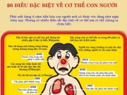 26 dieu vo cung dac biet ve co the con nguoi