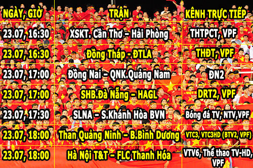 lich truyen hinh truc tiep vong 18 v.league hinh anh 1