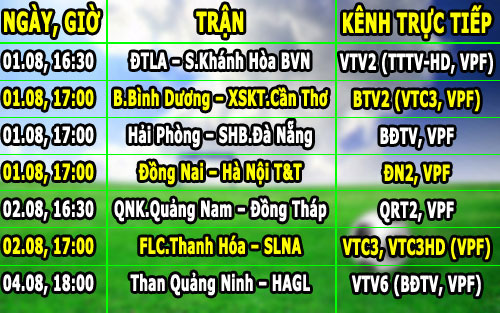 lich truyen hinh truc tiep vong 19 v.league hinh anh 1
