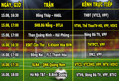 lich truyen hinh truc tiep vong 21 v.league hinh anh 1