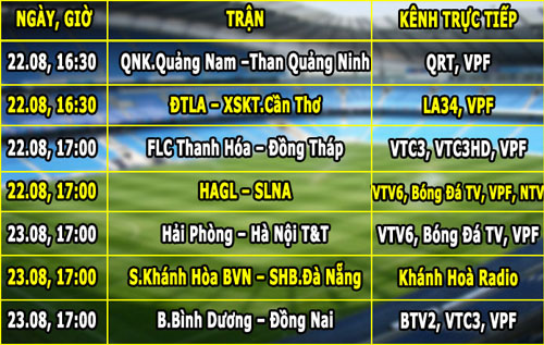 lich truyen hinh truc tiep vong 22 v.league hinh anh 1