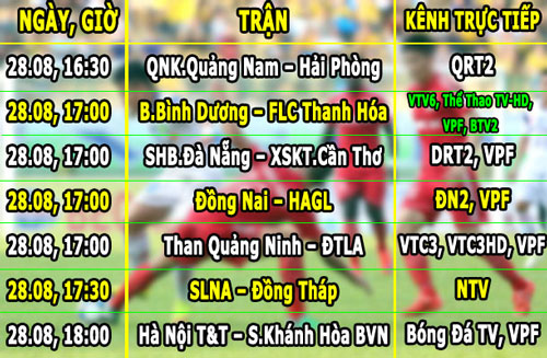 lich truyen hinh truc tiep vong 23 v.league hinh anh 1