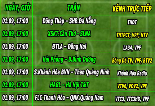 lich truyen hinh truc tiep vong 24 v.league hinh anh 1