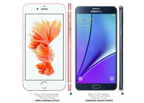 "6 ly do khien apple iphone 6s plus ""chao thua"" galaxy note5 hinh anh 2"