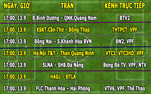 lich truyen hinh truc tiep vong 25 v.league hinh anh 1