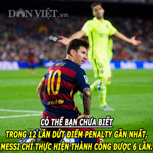 anh che: rooney da biet martial la ai, messi co tinh sut hong penalty hinh anh 8