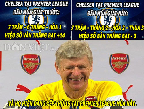 "anh che: real se ""thong tri"" la liga, wenger cuoi nhao chelsea hinh anh 5"