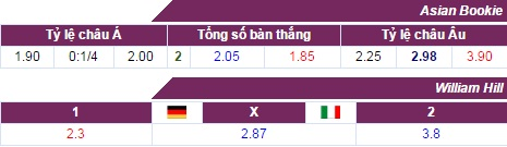 phan tich ty le duc vs italia (2h): the tran chat che hinh anh 2