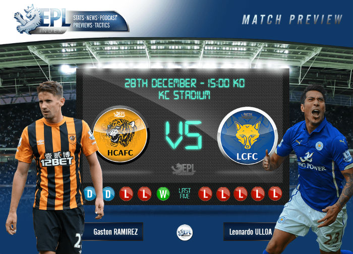 link xem truc tiep hull city vs leicester city hinh anh 1