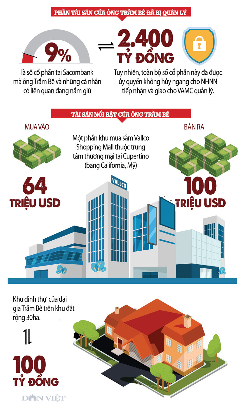 infographic: tram be no tuong duong 900.000 can nha tinh nghia! hinh anh 3