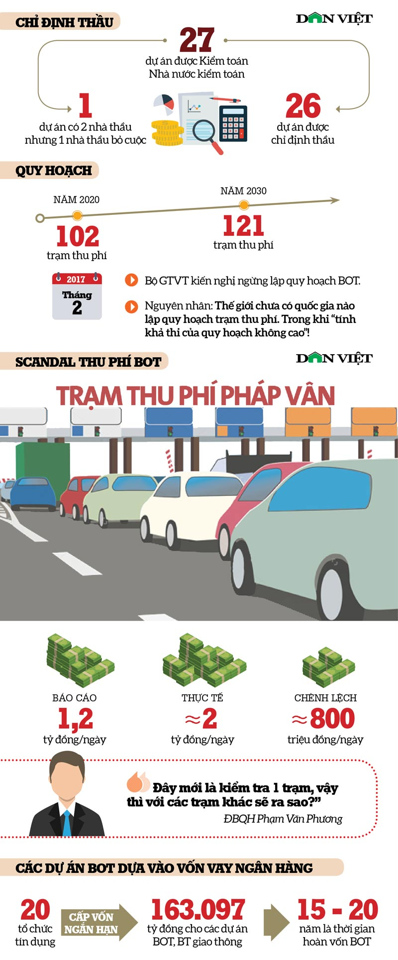 infographic: bot - thien la dia vong hinh anh 2