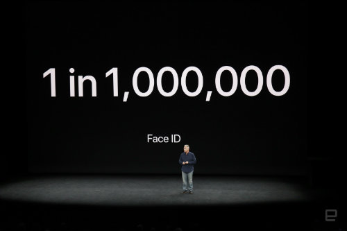 face id cua iphone x thong minh, tinh vi co nao? hinh anh 4