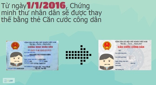 lam the can cuoc cong dan can mang theo nhung giay to gi? hinh anh 1