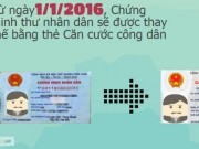 Lam the can cuoc cong dan can mang theo nhung giay to gi?
