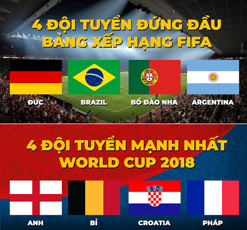 anh che world cup (10.7): to lich 'tien tri' phap se thua bi hinh anh 2