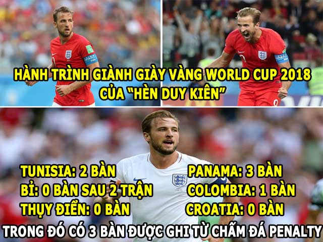 aNH CHe WORLD CUP (16.7): Harry Kane an may, Giroud kem coi