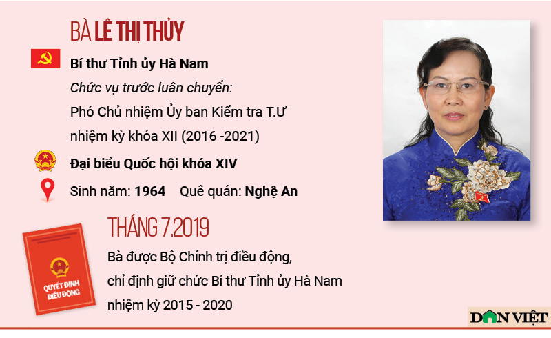 infographic chan dung 7 nu bi thu tinh uy cua ca nuoc hien nay hinh anh 1