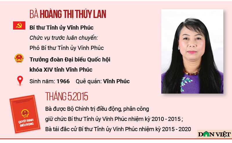 infographic chan dung 7 nu bi thu tinh uy cua ca nuoc hien nay hinh anh 2
