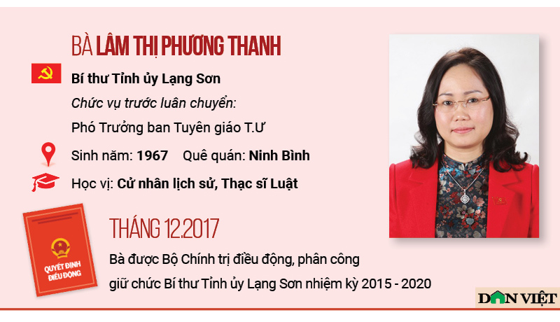 infographic chan dung 7 nu bi thu tinh uy cua ca nuoc hien nay hinh anh 4