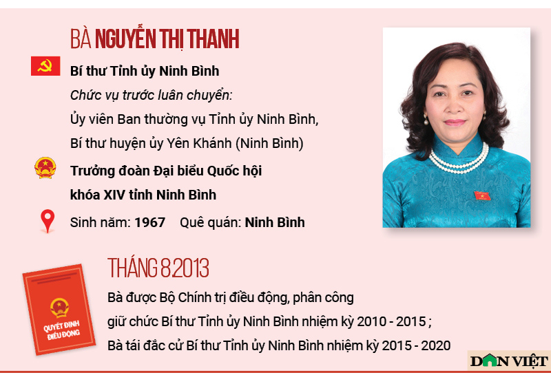 infographic chan dung 7 nu bi thu tinh uy cua ca nuoc hien nay hinh anh 5