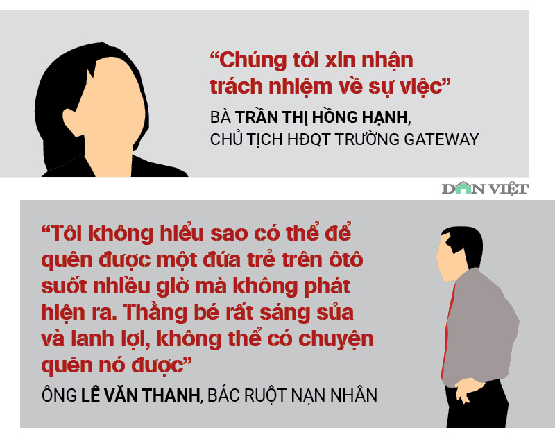 infographic: toan canh vu be lop 1 truong gateway tu vong tren o to hinh anh 7