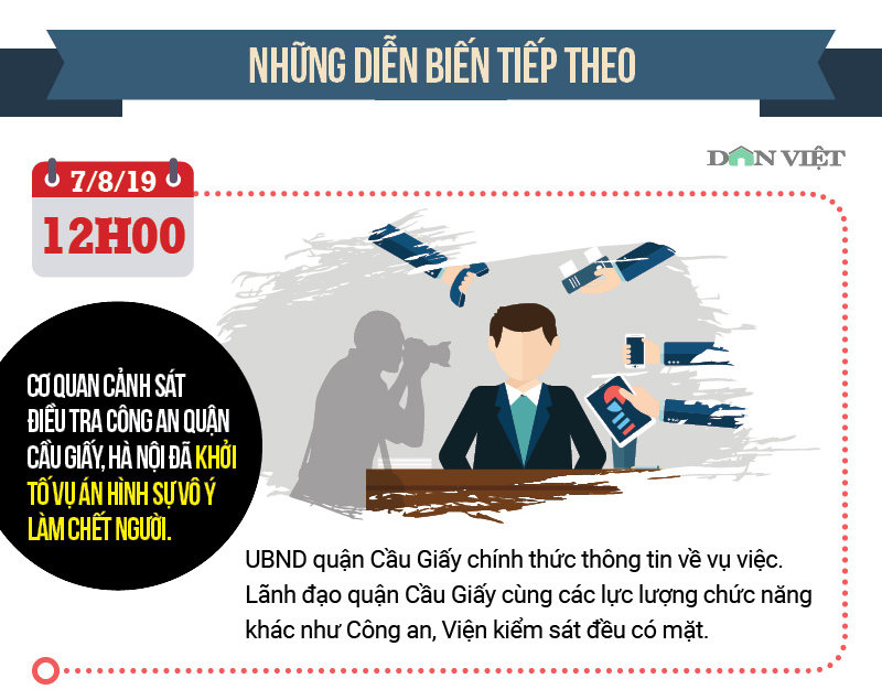 infographic: toan canh vu be lop 1 truong gateway tu vong tren o to hinh anh 8