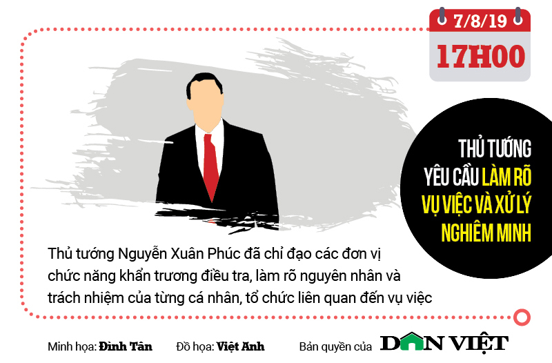 infographic: toan canh vu be lop 1 truong gateway tu vong tren o to hinh anh 9