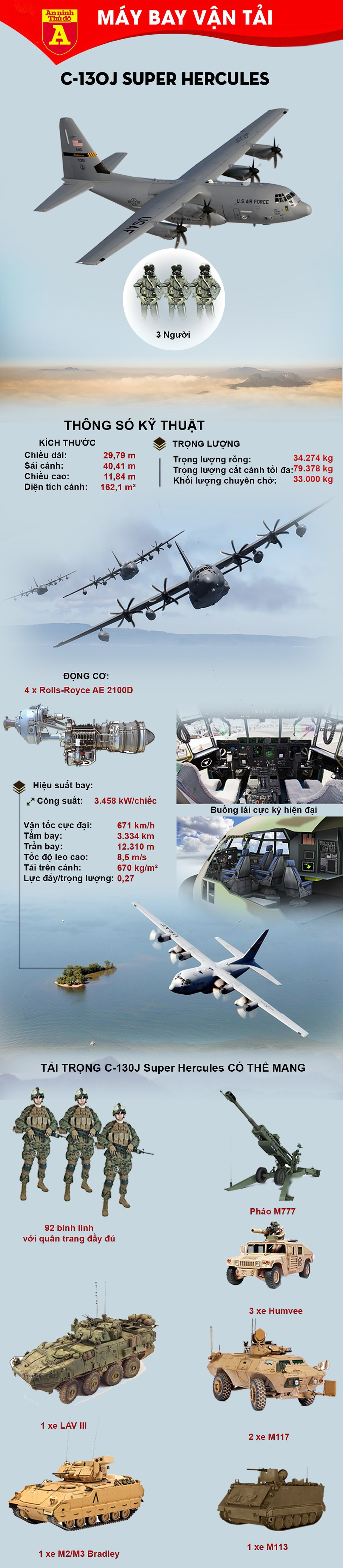 "chien tranh bien gioi 1979: viet nam su dung ""luc si"" c-130 my nhu the nao? hinh anh 2"