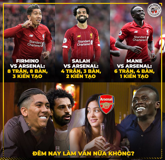 """fan liverpool tu tin che anh """"tam tau"""" se huy diet arsenal hinh anh 1"""