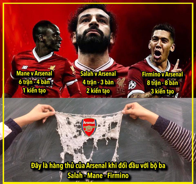 """fan liverpool tu tin che anh """"tam tau"""" se huy diet arsenal hinh anh 2"""