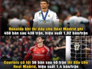 Lang cuoi - anh che: Anti-fan che gieu Courtois sau that bai cua Real Madrid
