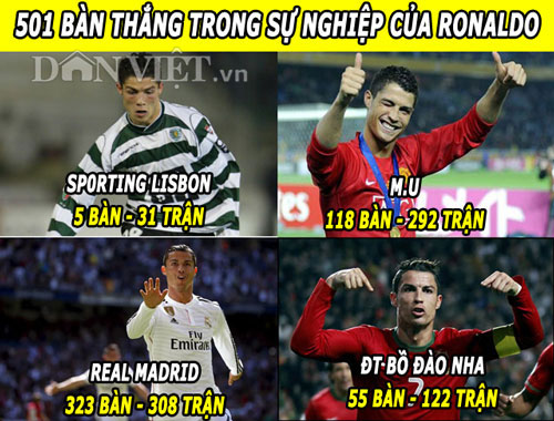 "anh che: ronaldo cuoi nhao messi, ""thanh"" bendtner bi m.u ""nhuom do"" hinh anh 2"