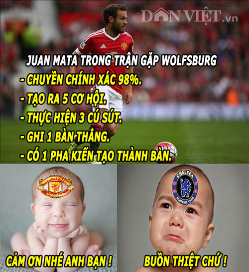 "anh che: ronaldo cuoi nhao messi, ""thanh"" bendtner bi m.u ""nhuom do"" hinh anh 9"