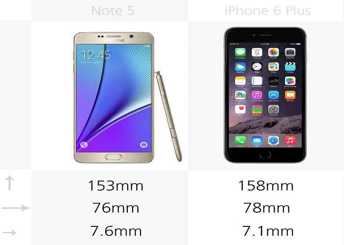 so sanh chi tiet giua galaxy note 5 voi iphone 6 plus hinh anh 1