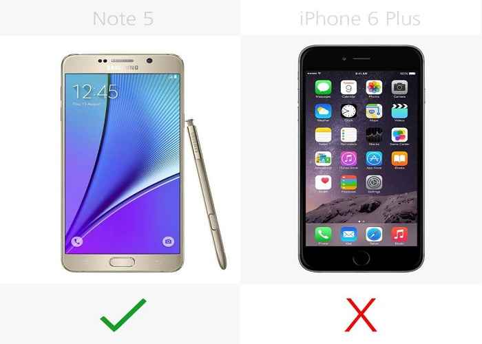 so sanh chi tiet giua galaxy note 5 voi iphone 6 plus hinh anh 16