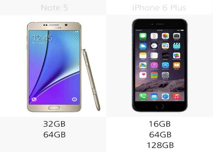 so sanh chi tiet giua galaxy note 5 voi iphone 6 plus hinh anh 19