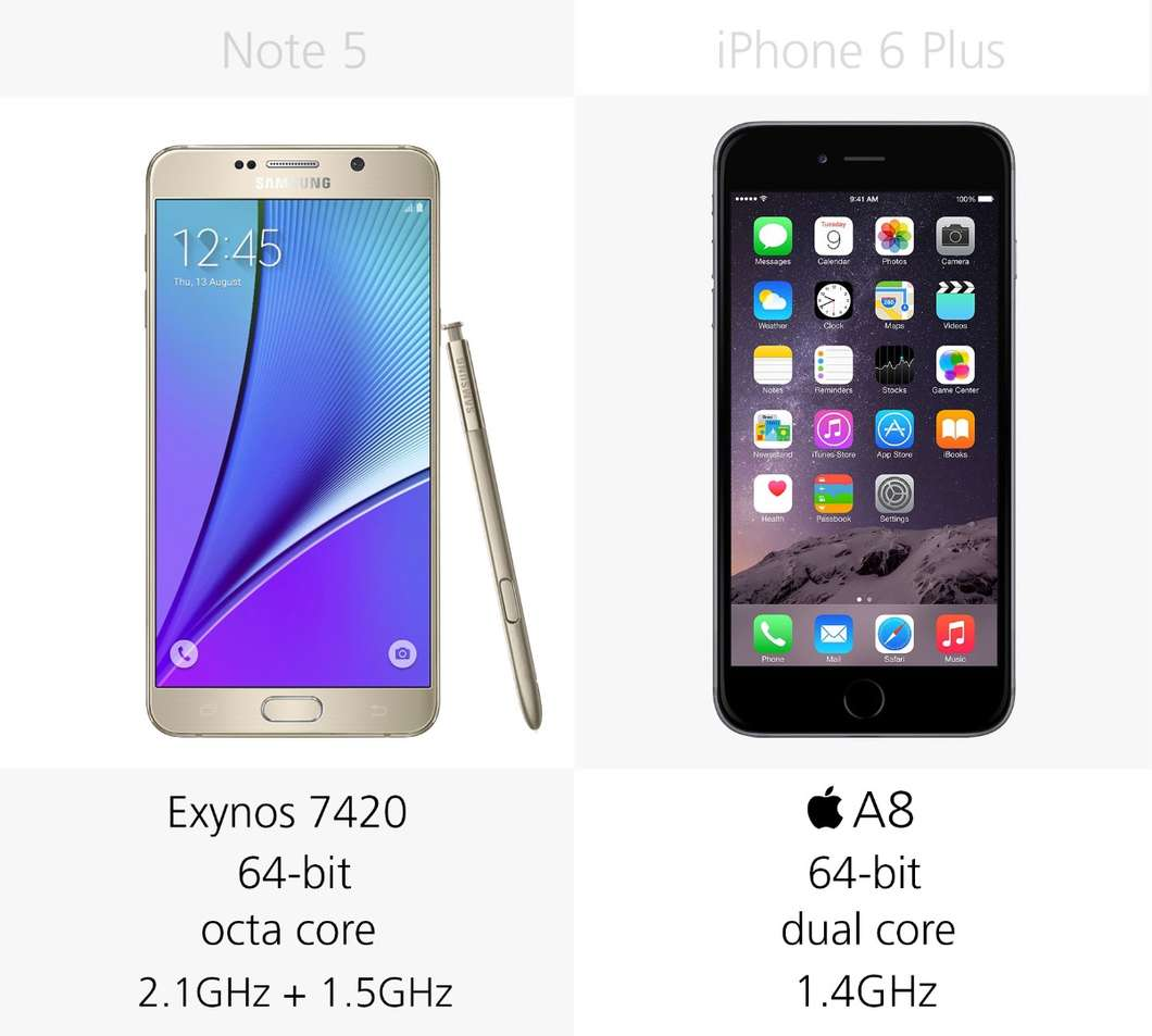 so sanh chi tiet giua galaxy note 5 voi iphone 6 plus hinh anh 21