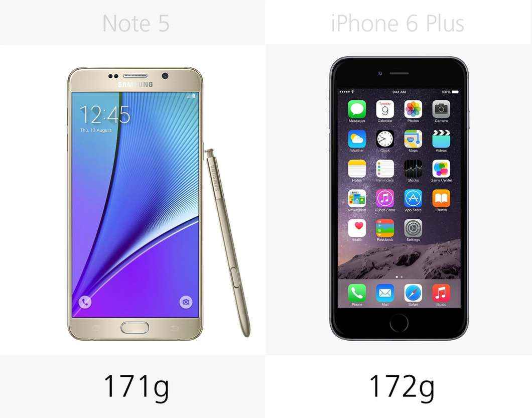 so sanh chi tiet giua galaxy note 5 voi iphone 6 plus hinh anh 2