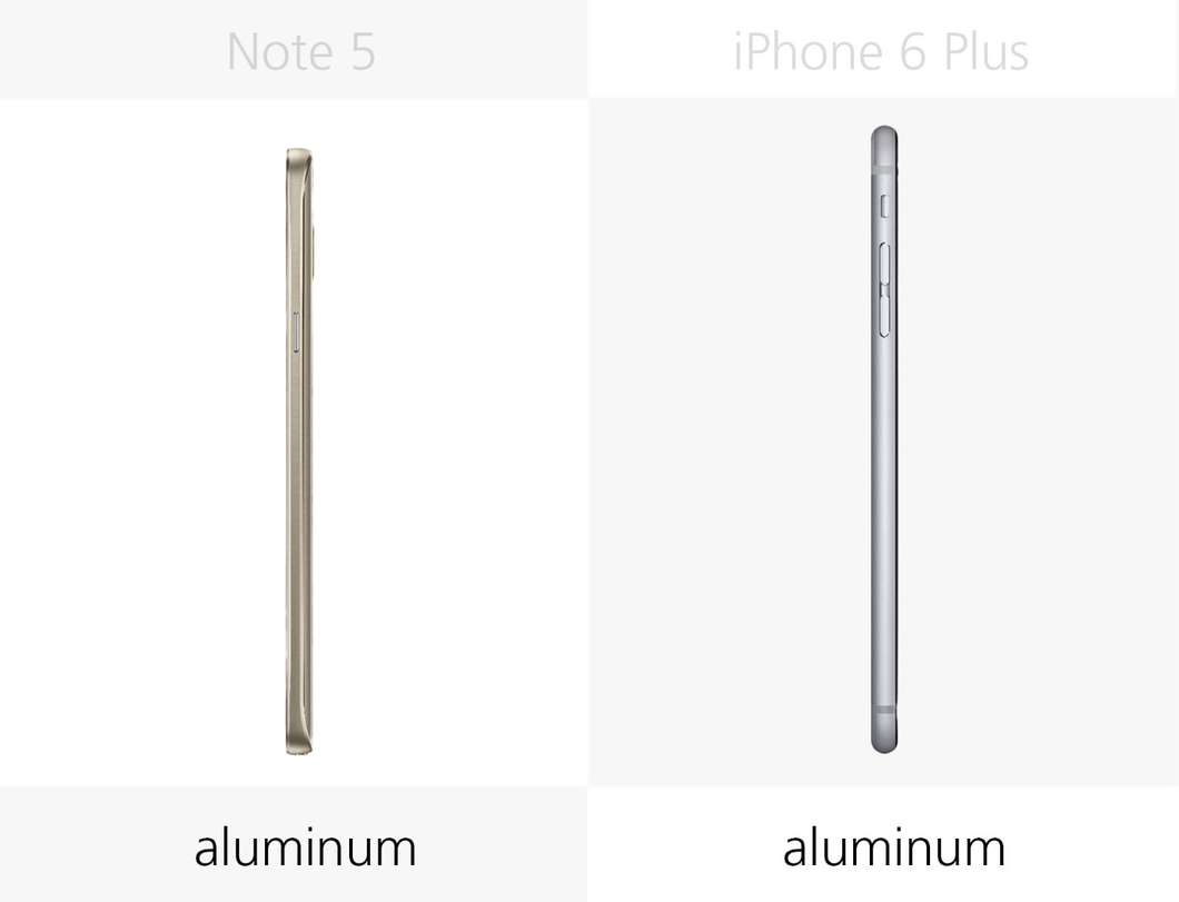 so sanh chi tiet giua galaxy note 5 voi iphone 6 plus hinh anh 3