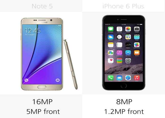 so sanh chi tiet giua galaxy note 5 voi iphone 6 plus hinh anh 11