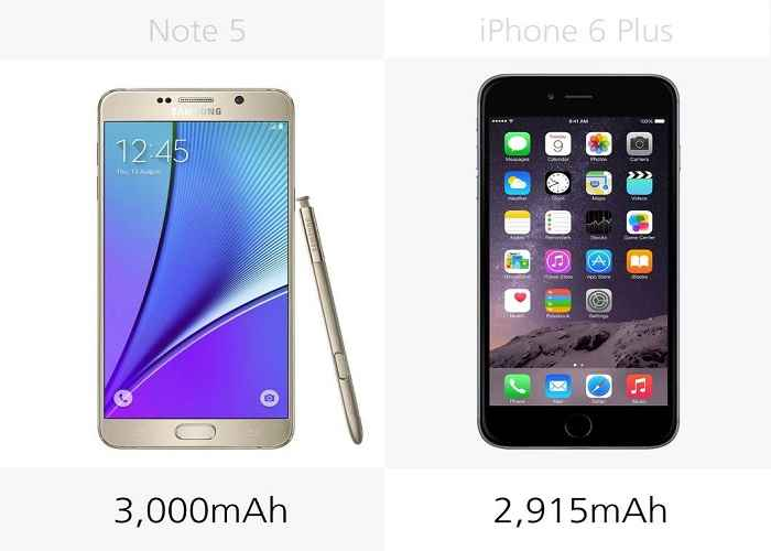 so sanh chi tiet giua galaxy note 5 voi iphone 6 plus hinh anh 14