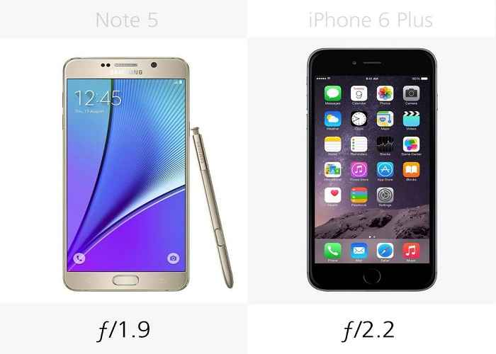 so sanh chi tiet giua galaxy note 5 voi iphone 6 plus hinh anh 12
